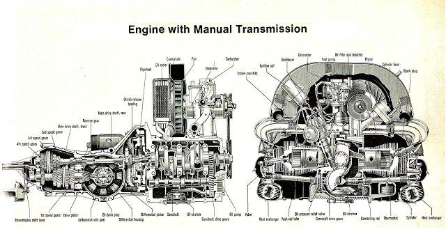 74 vw engine diagram classic vw engine diagram http://vwvochos.blogspot.com/2013/03/vw-sedan-diagrama ...