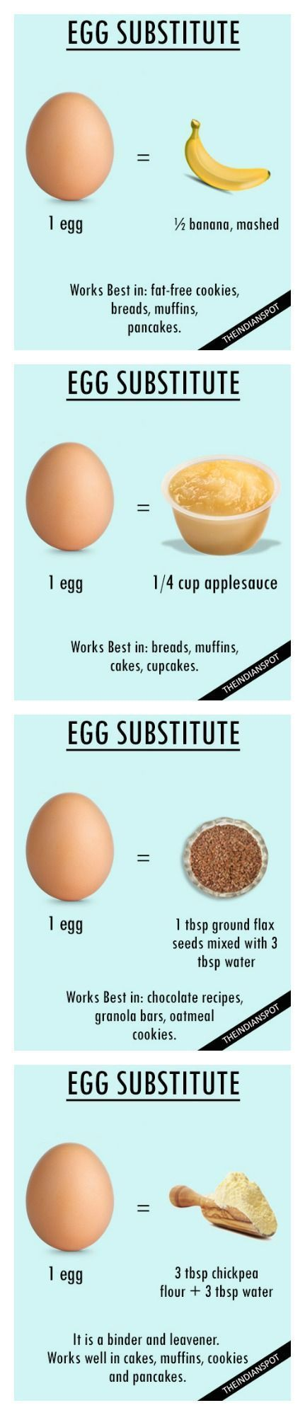 VEGAN BAKING WITHOUT EGGS – BEST SUBSTITUTES FOR EGGS IN BAKING  Pinterest | https://pinterest.com/iloverecetas/