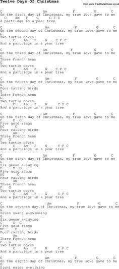 Christmas Songs and Carols, lyrics with chords for guitar banjo for Twelve Days Of Christmas