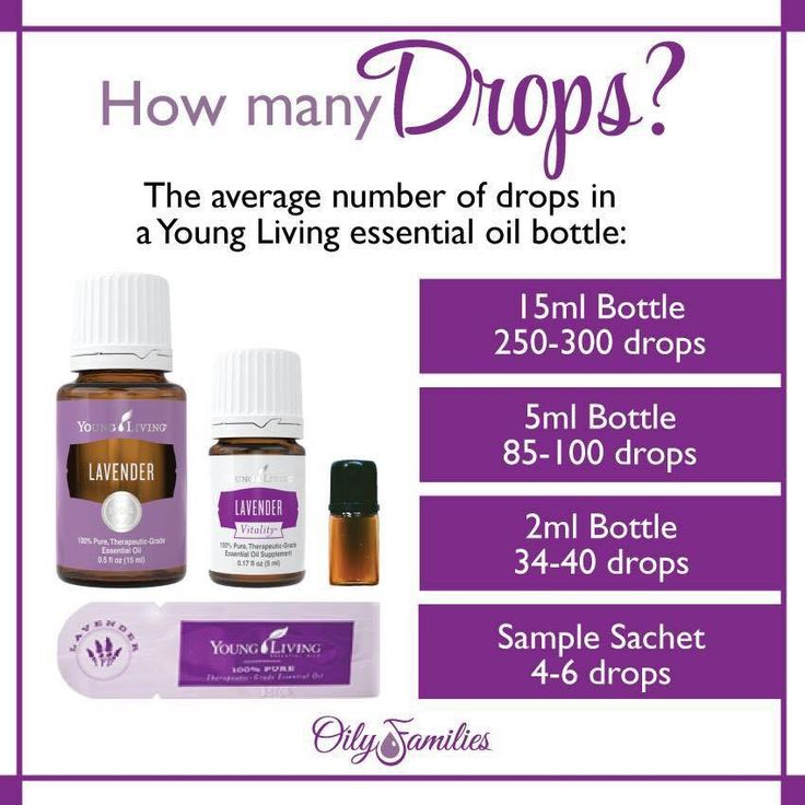 How Many Drops in a Young Living Bottle of Essential Oils?  Premium Starter kit