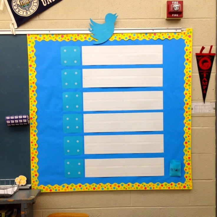 Twitter bulletin board, modeled after the newsfeed. This can really be used for any subject. Kids like things they can relate to and I bet a lot of them use Twitter. You can velcro pictures of students or groups to the squares and use dry erase markers on laminated sentence strips. (IE: tweet something you learned, tweet something to prepare the next class, tweet what you think will happen etc) Great exit slip!