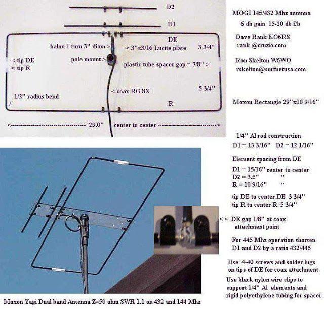 Pin On Antenna Vhf Uhf Yagi