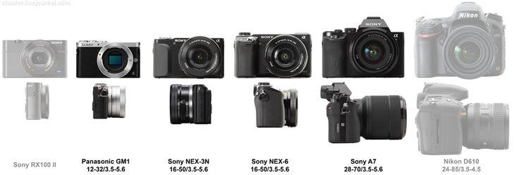 """День 2 #техника_с_левиной #фотомарафон_с_левиной Про беззеркалки   Как мы говорили, фотоаппарат нужен для удобства, а на качество картинки в основном влияют объективы. Следовательно, фотоаппарат нам нужен такой, чтобы было удобно и можно было менять объективы. Виды фотоаппаратов: пленочный и цифровой. Цифровые бывают: компактные (""""цифромыльницы"""" без возможности менять объективы), зеркальные и беззеркальные. Я считаю пленочные, компактные и зеркальные фотоаппараты устаревшими. Про пленочные…"""