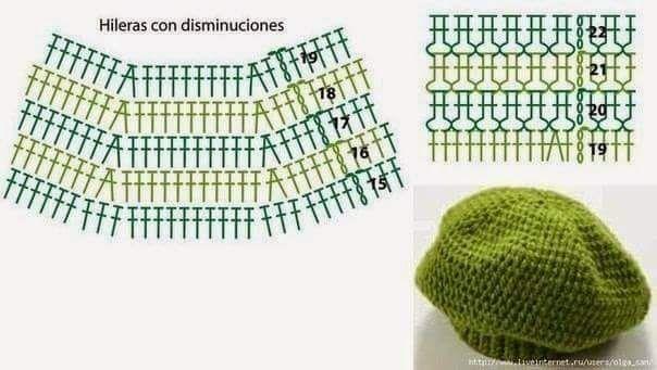 Schéma na ukončenie tzv. lemu pre zelenú hsčkovanú baretku