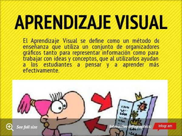 Infographic: APRENDIZAJE VISUAL