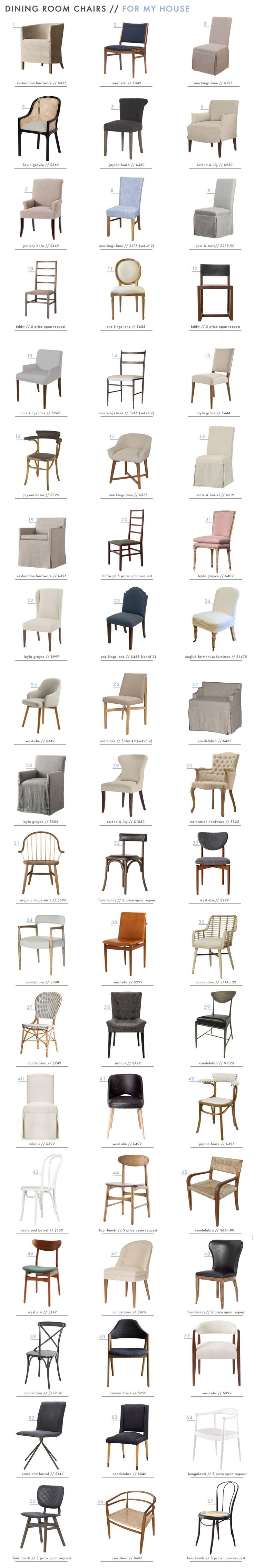 57 very pretty dining room chairs! #diningroomideas