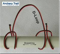 Image result for archery string release
