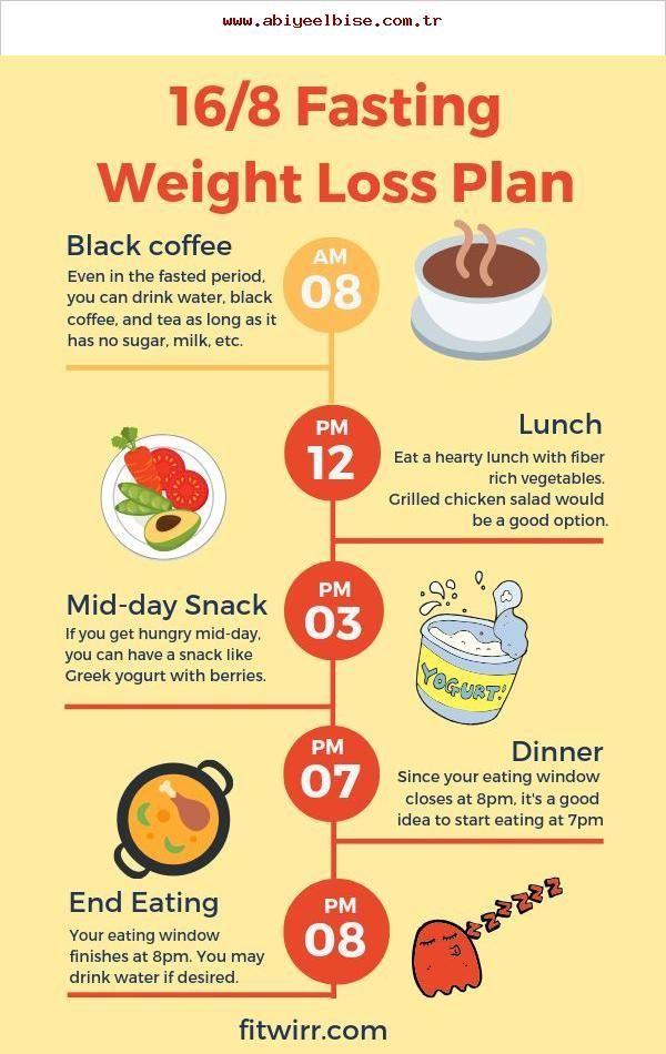 Wie ist Fasten, um Gewicht zu verlieren
