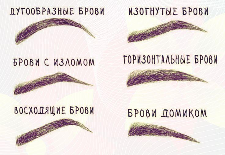 Коррекция бровей пошагово  #макияж #брови #школамакияжа #обучениевизажистов…