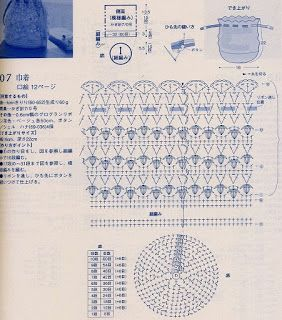 Crochet Batwa Patterns : Szyde?komania: Woreczek Crochet batwa Pinterest Html