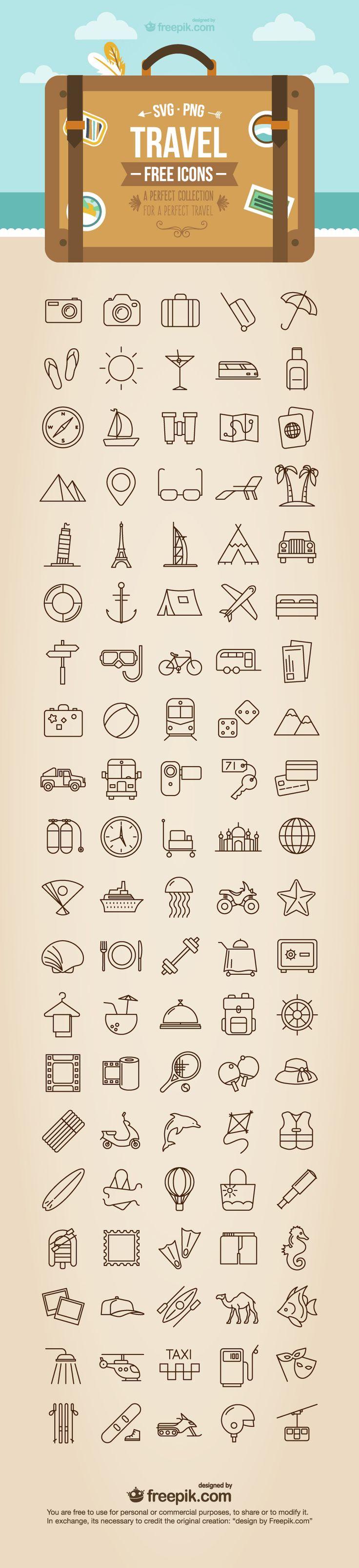 viagem// desenhos simples