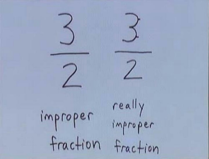 Math teacher humor....omg this is terrible but I had to...