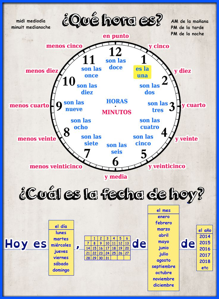Me encanta escribir en español: La hora y la fecha.
