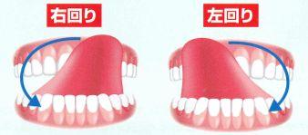 舌回し体操 やり方  最も基本的な舌回し体操は、  1.まず口を閉じた状態で右回りにベロを歯に沿ってゆっくりと20回回します。  2.次に同じように左回りに20回行います。左右行って1セットです。