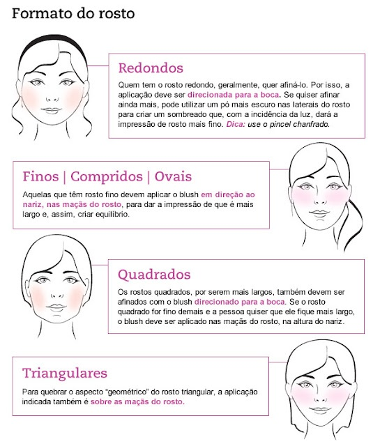 Blush Tutorial- not in English... But you get the point ;)