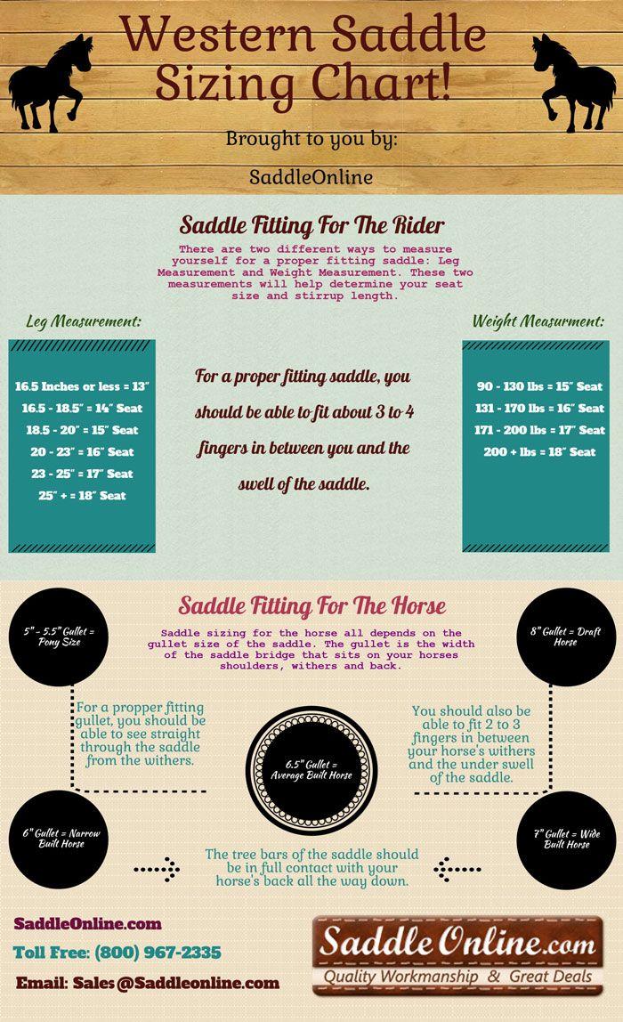 Western Saddle Sizing Chart http://www.saddleonline.com/blogs/content/western-saddle-sizing-chart