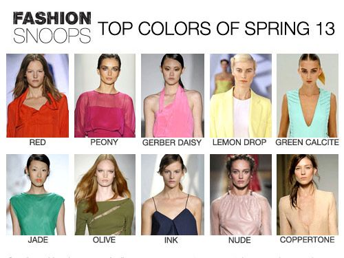 Top color. Womens Spring 2012 trend report, color
