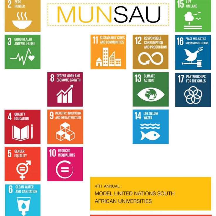 SOUTH AFRICAN STUDENTS TACKLE SUSTAINABLE DEVELOPMENT GOALS