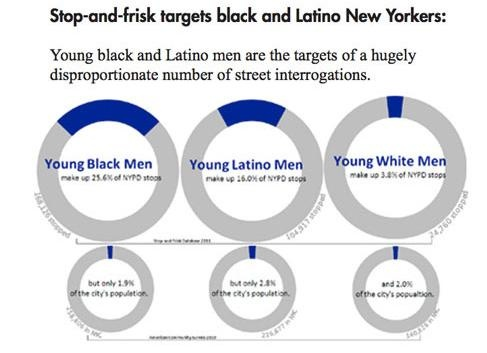 The Buzz with that Brother! Silent March to End New York City's Stop and Frisk | Father's Day June 17 #EndStopAndFrisk http://t.co/DRzzH8Kd: New York Cities, Father Day, June, Silent Marching, Brother Dryerbuzz, Fathers Day, Father'S Day, New York City, 17 Endstopandfrisk