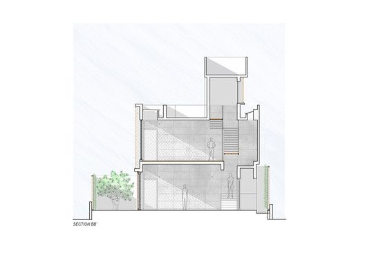 Badri Residence,Section