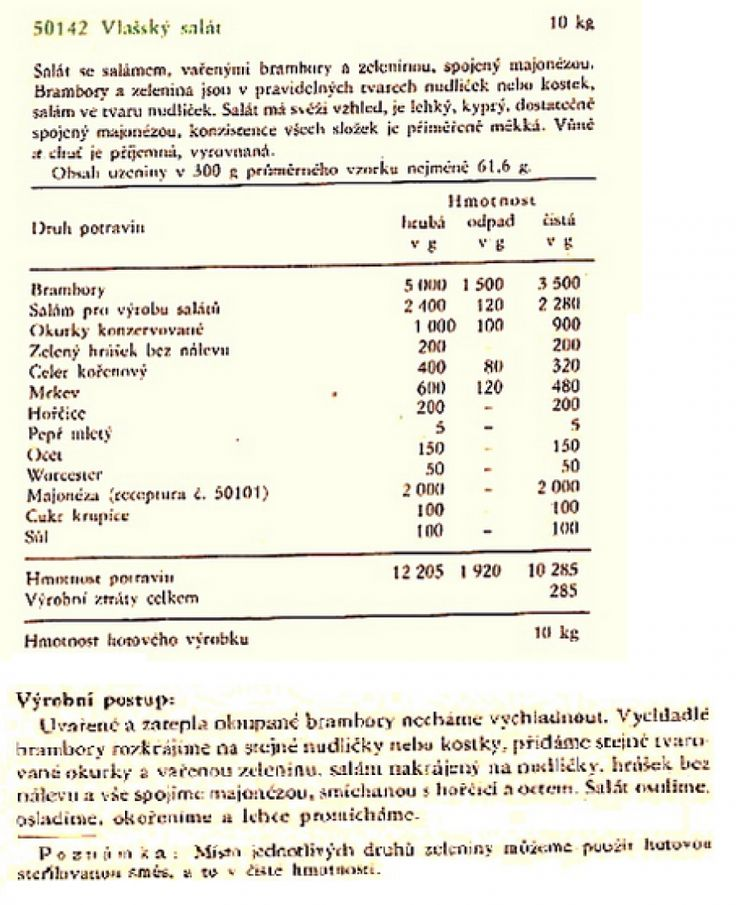 Norma na výrobu vlašského šalátu