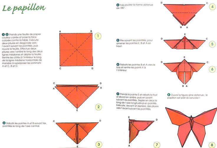 DIY BOUCLE D'oreille papillon origami   pour fabriquer un papillon de papier : on fait comme ça