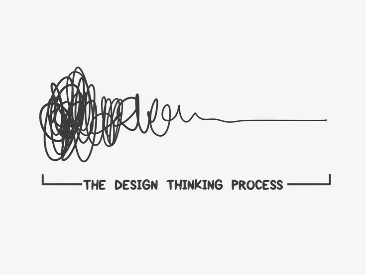 What is Design Thinking and How Do You Do It?