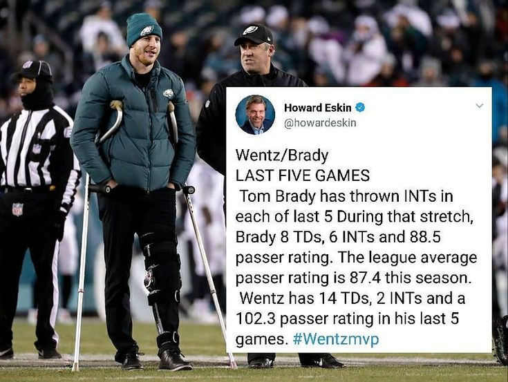 Right now Carson Wentz is the MVP. Todd Gurley is having a great season but he's still a running back. Brady has the record and reputation but the stats haven't been there the past few weeks. If he doesn't get MVP it will be due to his injury which is very stupid. (Also the Eagles whole team has struggled which shows he is the Most Valuable Player on the team)  ___________________________________________ #eag1es #PhiladelphiaEagles #Eagles #Philly #PhillySports #FlyEaglesFly #EaglesNation…