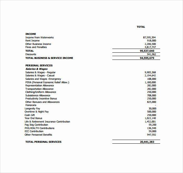 Projected Income Statement Template Best Of 12 Projected In E Statement Templates Statement Template Mission Statement Template Income Statement