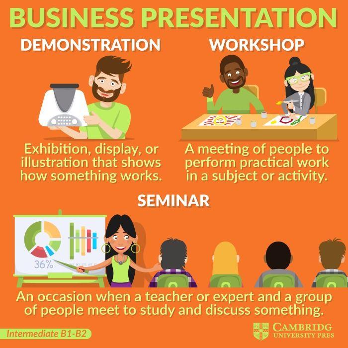 Business Presentation Libros Para Aprender Ingles Presentación De Negocios Libros Para Aprender