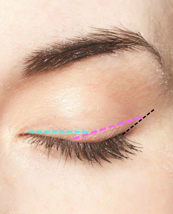 Eyeliner was a mystery to me for a long time. I had serious eyeliner envy! when …
