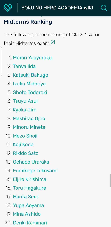Midterm Rankings Class 1a My Hero Academia My Hero Hero