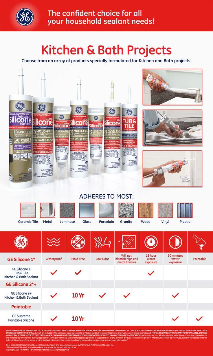 GE Advanced Silicone 2 10.1 oz. Clear Kitchen and Bath