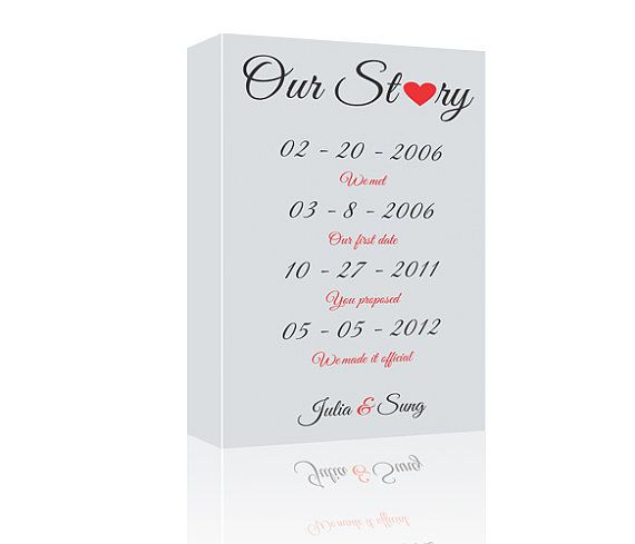 Our Story S Relationship Timeline Wedding Canvas