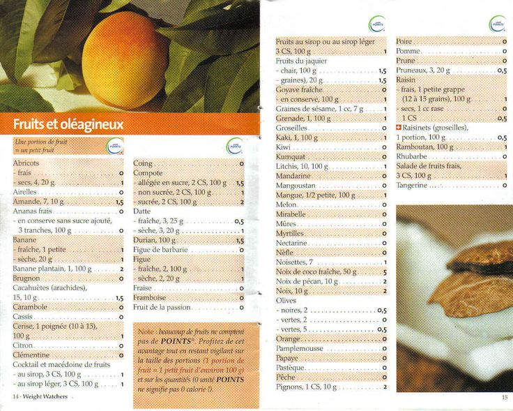 Liste des points Weight Watchers fruits et oleagineux