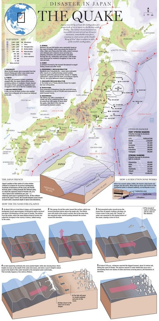 Disaster in Japan – The Quake   [Disaster, Disaster in Japan, Earthquake, earthquake wave, earthquakes, japan, japan earthquake 2011, japan earthquake wave, japan map, japan tsunami, Map, Quake, tsunami, www.nationalpost.com ]