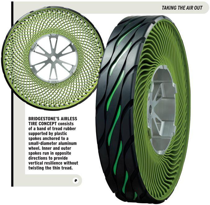 Airless Tire-and-Wheel #concept from Bridgestone #car