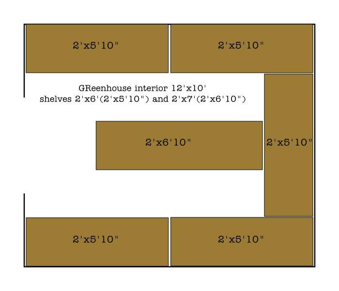 10x12 Greenhouse bench layout - Greenhouses & Garden Structures Forum - GardenWeb