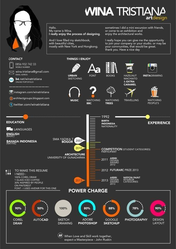 best collection of 100  creative architecture resume
