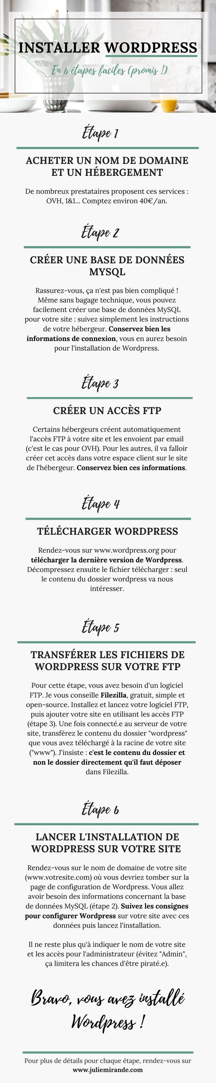 Infographie - Créer son blog avec Wordpress, c'est facile ! #infographie #wordpress #web #blog