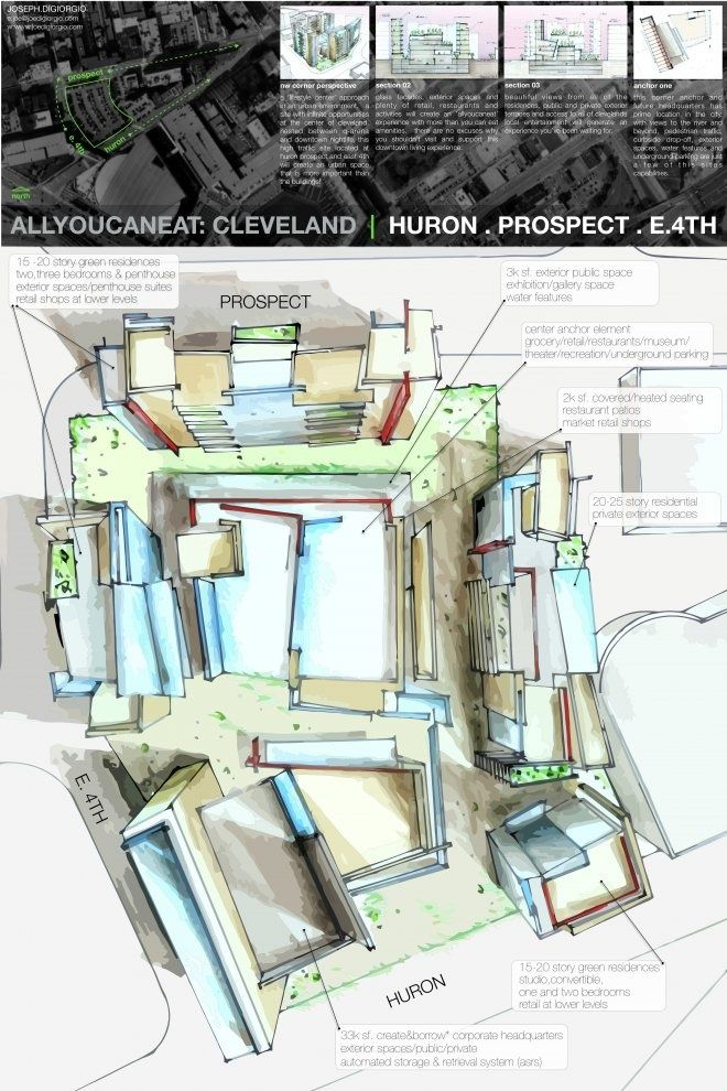 Prospect design board for a project in Cleveland