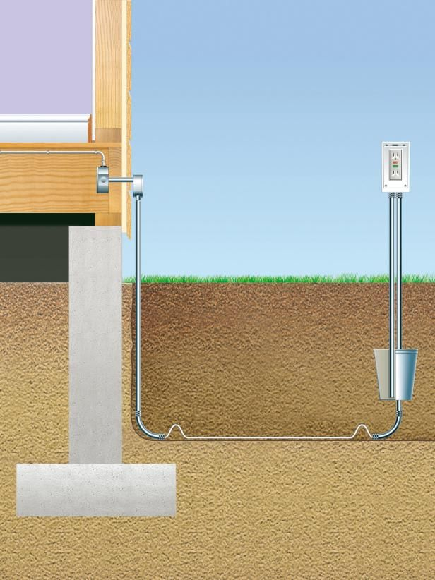 DIY Network explains the different ways to conveniently and safely run power outdoors.
