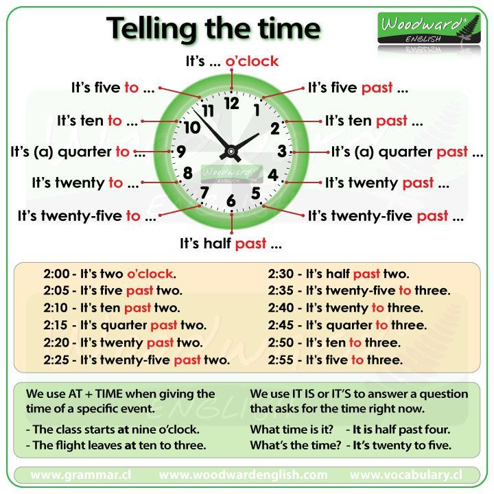 We have some new material for you about learning how to tell the time in English. First we have this video Here is a summary chart for your reference: You can find more details about telling the ti…