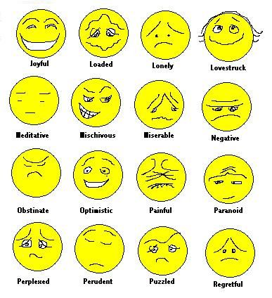 17 Best images about Emotions on Pinterest | Smiley faces ...