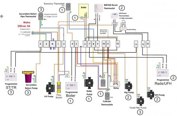Boiler Wiring Diagrams Thermostat Wiring Boiler Central Boiler
