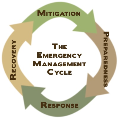disaster management viii Emergency management works to protect lives and property in eagle county through effective emergency management practices and procedures  for fema's region viii .