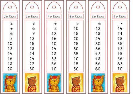 Kleines #EINMALEINS – #ÜBUNGSFÄCHER. Rechnen mit Kater Karli und Kater Lulu. Der Übungsfächer ist im Druckformat DIN A4 (PDF) angelegt und liegt zum #kostenlosen Download auf meinem Server bereit. URL: http://www.sonja-mengkowski.de/unterrichtsmaterial/rechnen-in-der-grundschule/kleines-einmaleins-uebungsfaecher/
