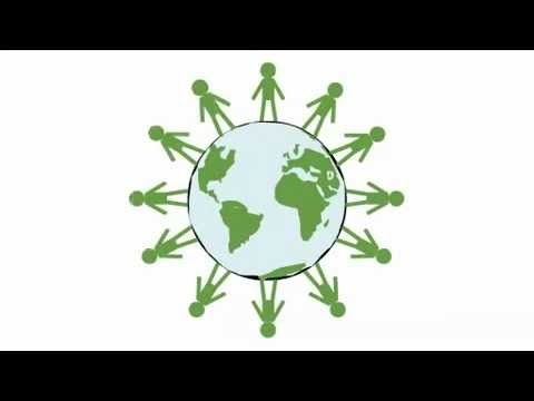 What is sustainability & why do we need it?