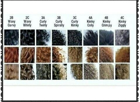 What's your natural hair pattern?