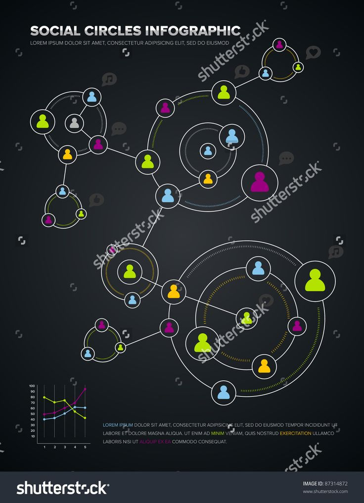 Buy Social Circles Infographic by emberstudio on